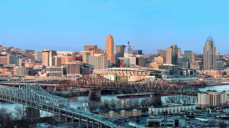 Cincinnati Northern Kentucky skyline